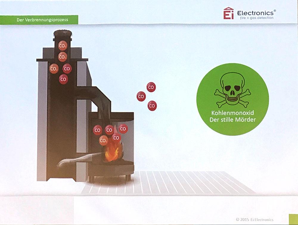 Kohlenmonoxid-Warnmelder: Lehrgang Fachkraft für Kohlenmonoxid